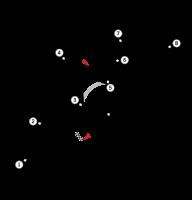Dijon - Circuit de Dijon-Prenois